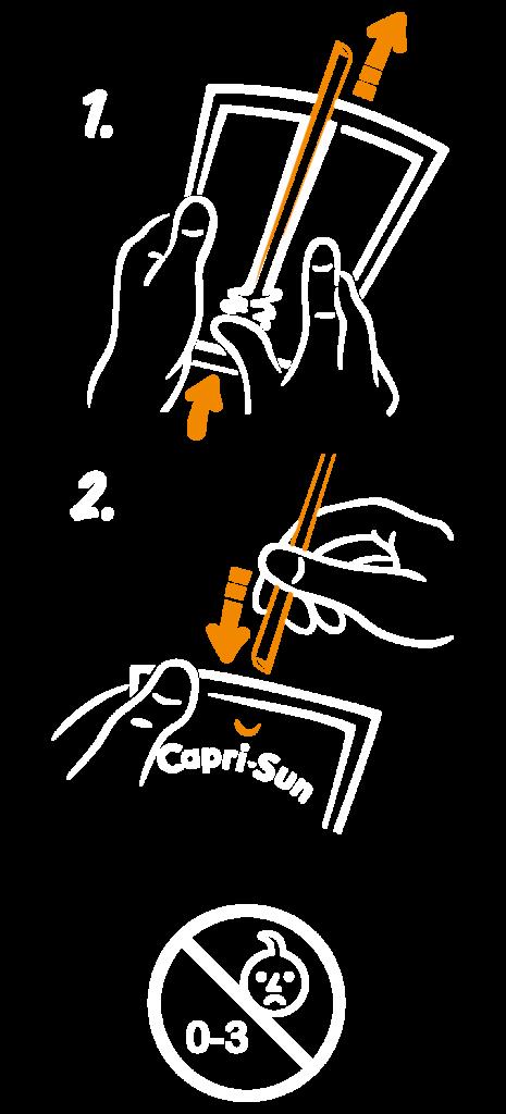 Usage Steps