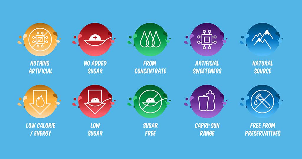 Capri-Sun Ingredients Jargon Symbols English